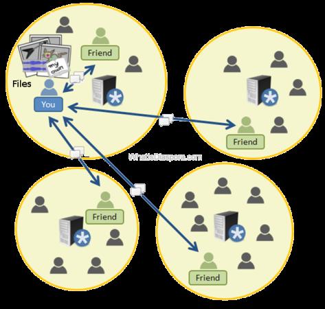 network-pod-2_w_files